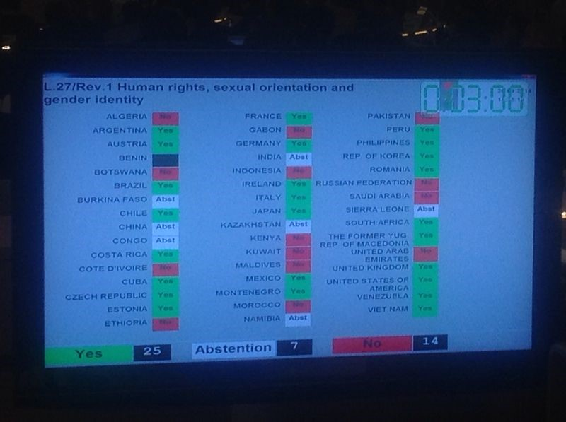 THE UNHRC VOTES YES! FOR SOGI: African Civil Society Celebrates The Continued Recognition Of Sexual Orientation And Gender Identity At The United Nations Human Rights Council