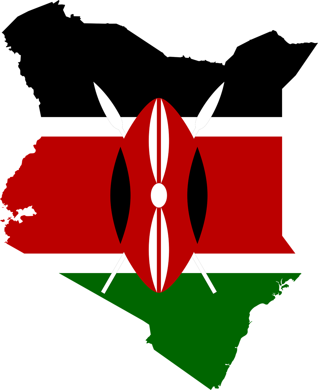 Country Context: Kenya